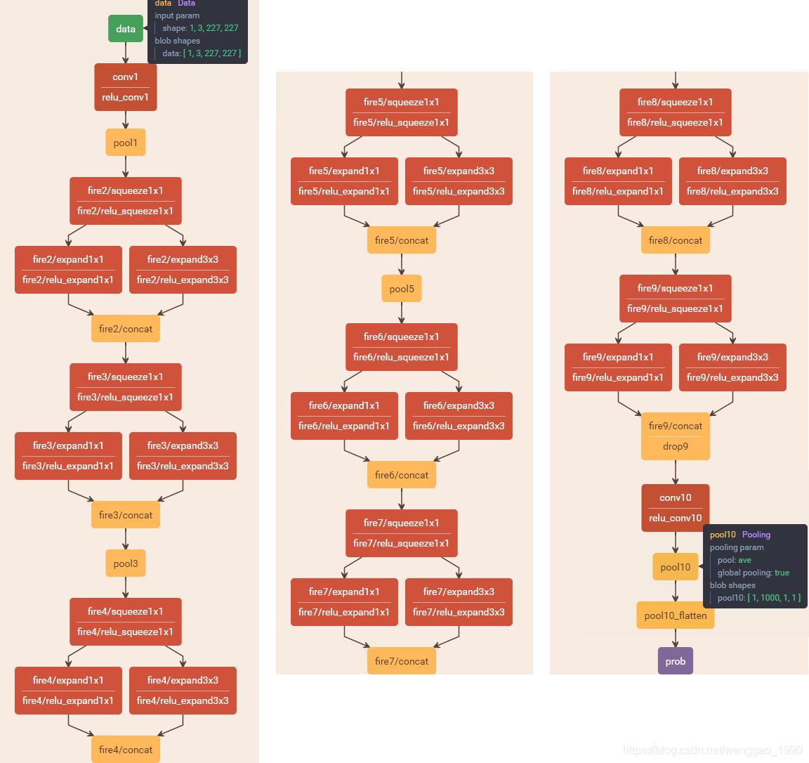 opencv dnn模块示例(1) 图像分类classification - wanggao_1990的专栏