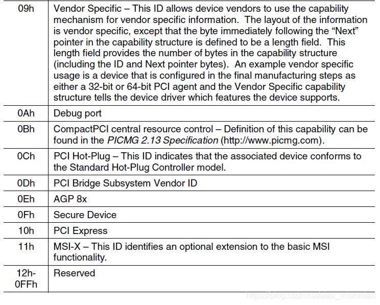 pci capabilities id2