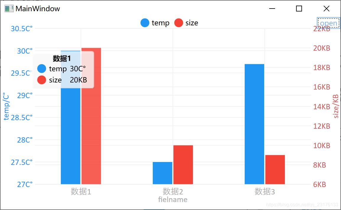 WPF图表Live Chart(三)柱状图- deadline - CSDN博客