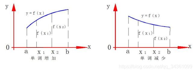 函数单调性