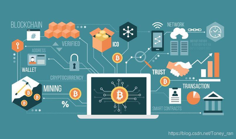 区块链积分系统开发