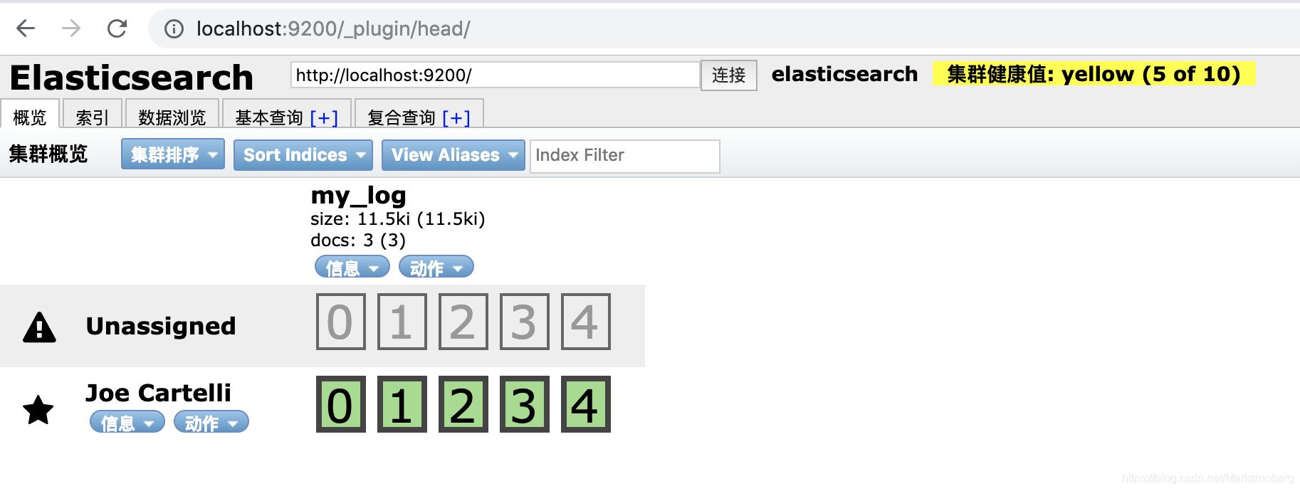 在elasticsearch的head插件中查看运行情况