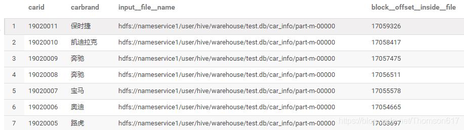 Hive列操作汇总(添加/更新/删除/虚拟列)