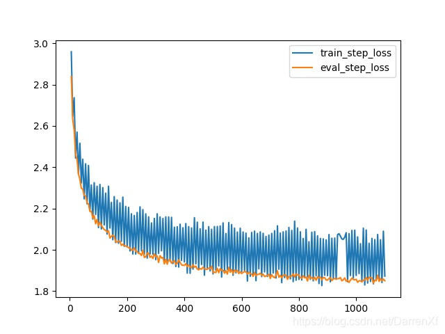 Rose Glen North Dakota ⁓ Try These Pytorch Lstm Cell Dropout