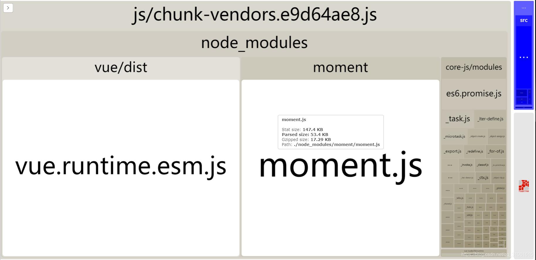 Vue CLI 3 0 + momentjs + lodash 打包时优化- CloudJay的博客