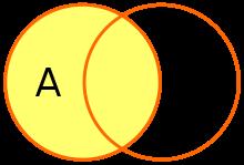左外连接示例