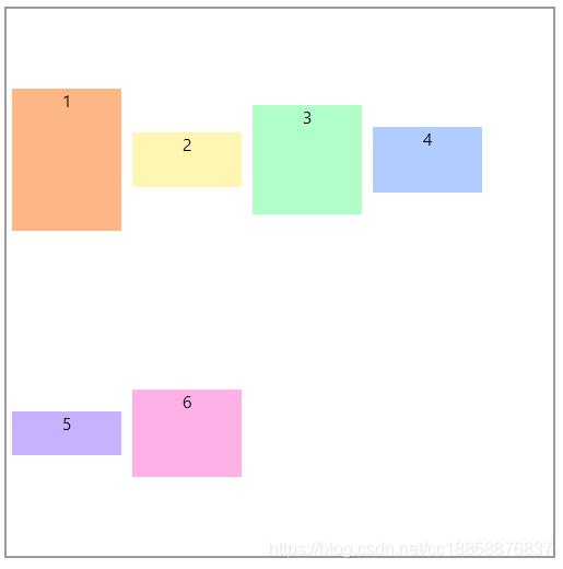 多行设置高度:align-content: center;