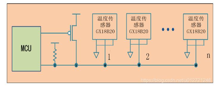 GX18B20多颗应用