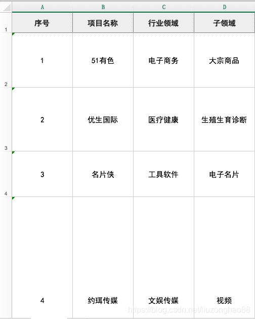 Python+Pandas读取excel一列或者多列保存为列表- liuzh的博客