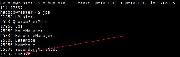 meta store服务