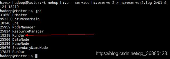 hive service