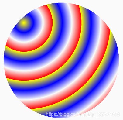 https://img-blog.csdnimg.cn/20190306163654327.png?x-oss-process=image/watermark,type_ZmFuZ3poZW5naGVpdGk,shadow_10,text_aHR0cHM6Ly9ibG9nLmNzZG4ubmV0L3FxXzM3MzIxMDk4,size_16,color_FFFFFF,t_70