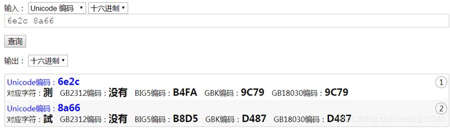 标记Unicode1