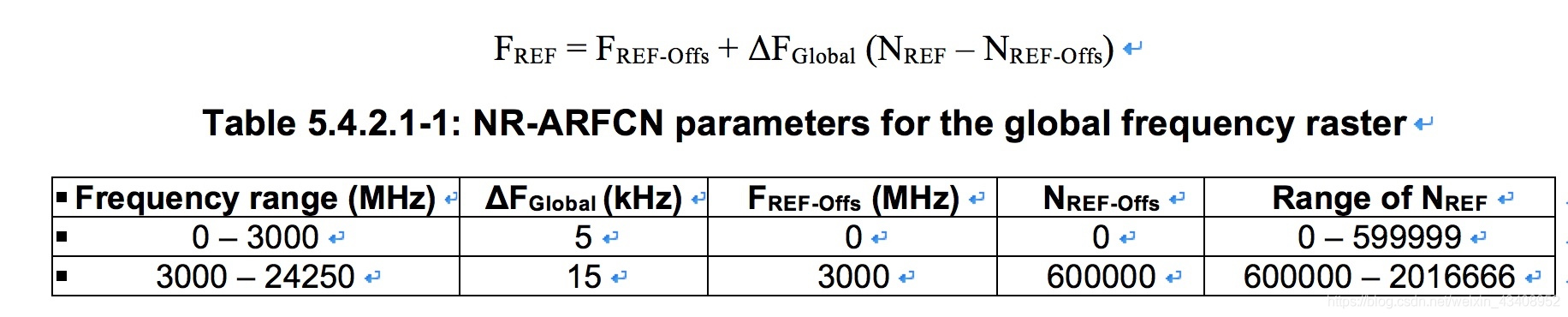 5G NR 频率计算解析- weixin_43408952的博客- CSDN博客