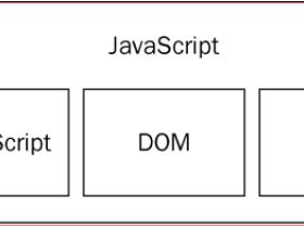 JavaScript 高級程序設計第三版(一) ECMAScript與DOM與BOM