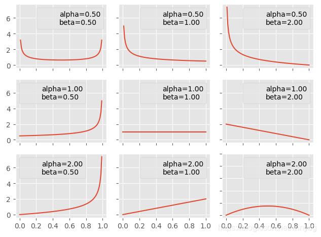 Pytorch实现数据集的加载和数据增强- winycg的博客- CSDN博客