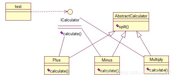 Java架构师之常用的设计模式插图(18)