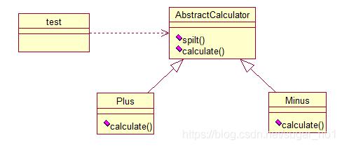 Java架构师之常用的设计模式插图(19)