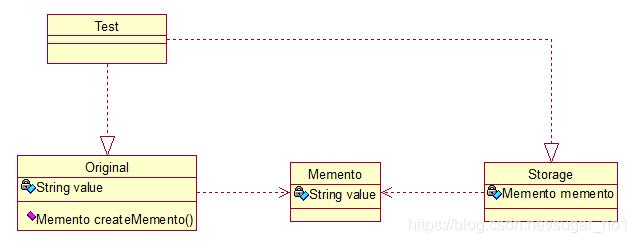 Java架构师之常用的设计模式插图(24)