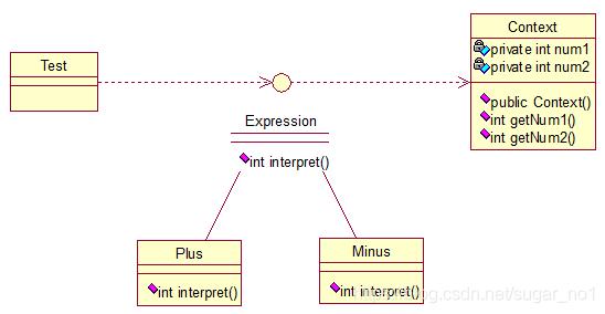 Java架构师之常用的设计模式插图(28)