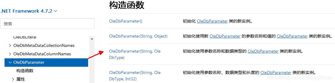 OleDbParameter对象常用的构造函数