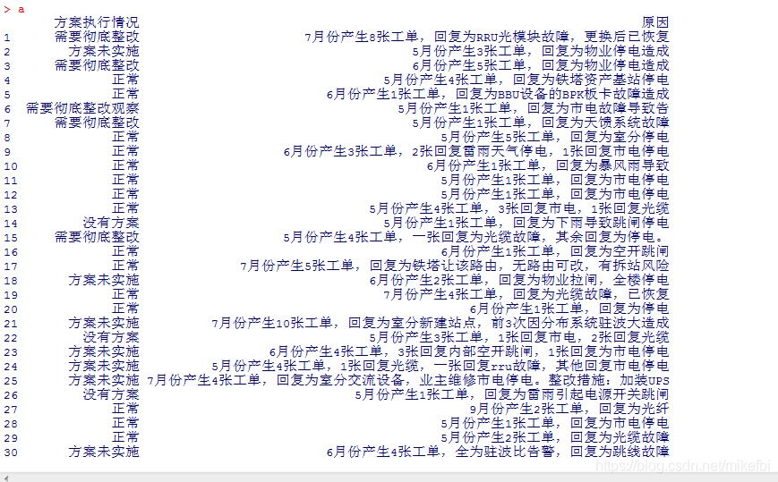 数据框示例