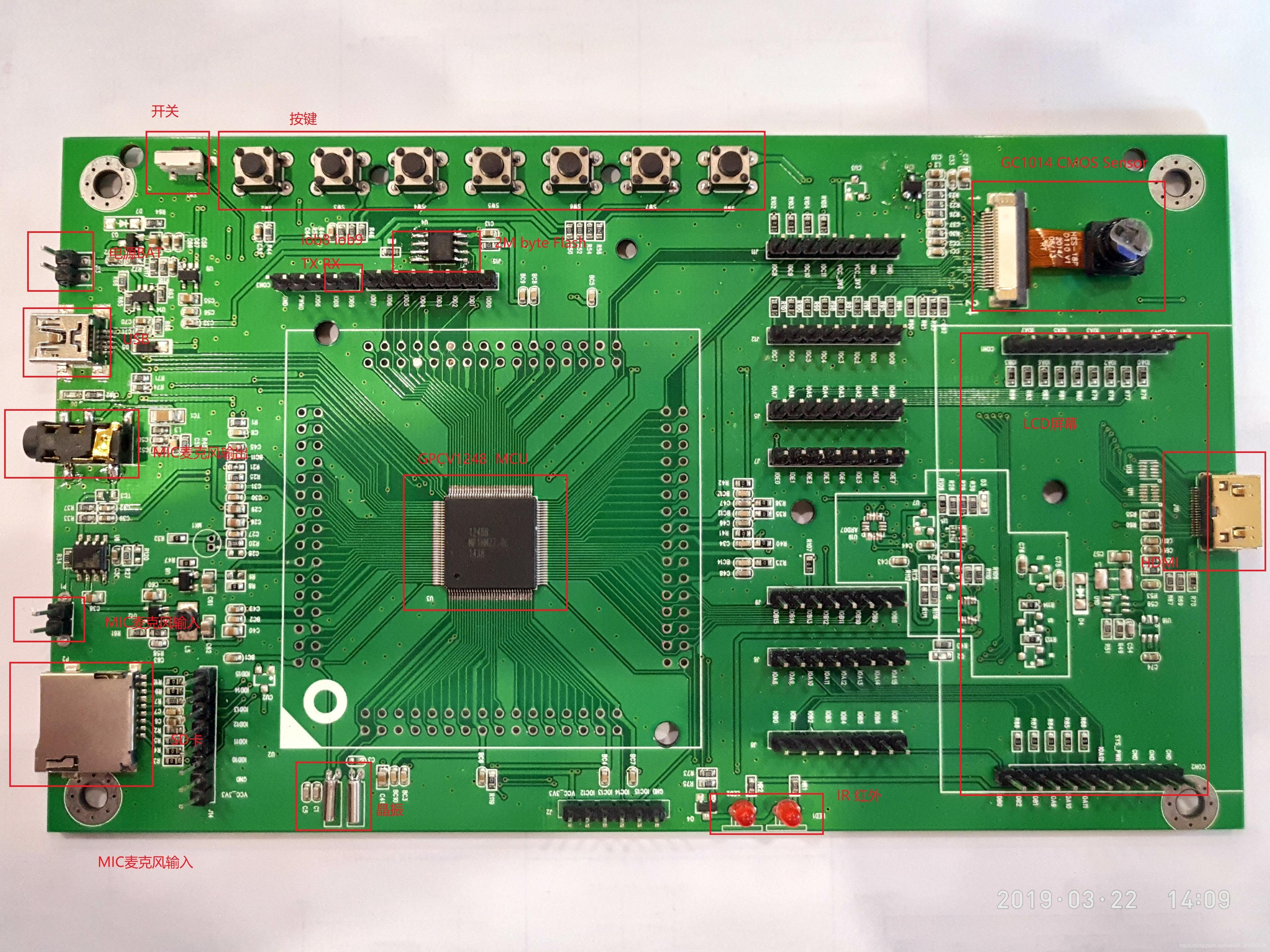 GPCV1248DEMO开发板硬件平台