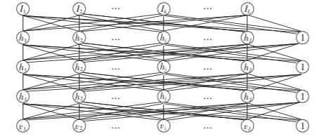 DBN模型