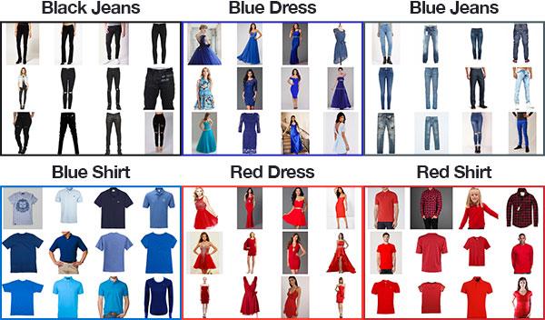 图1:多类深度学习数据集的蒙太奇。 我们将使用Keras训练多标签分类器来预测服装的颜色和类型 。