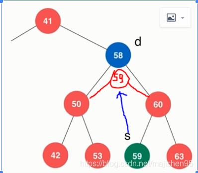 三次过】Lintcode 87  删除二叉查找树的节点- majichen95的博客