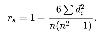 斯皮尔曼相关系数