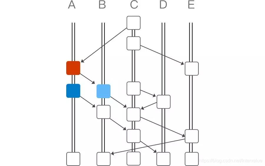 HashNet数据结构图