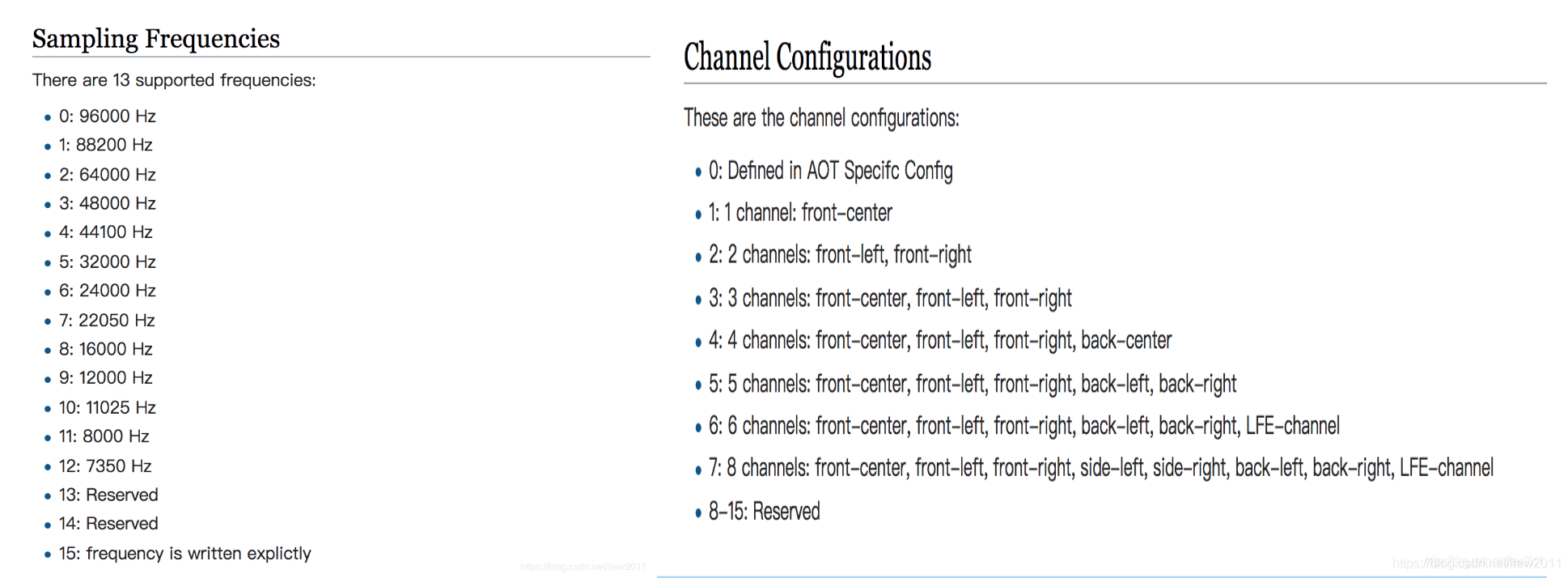 Saimpling Frequencies and Channel Configurations