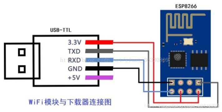 WIFI模块与串口连接示意图
