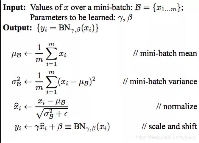 Pytorch batch_normalization层详解- winycg的博客- CSDN博客