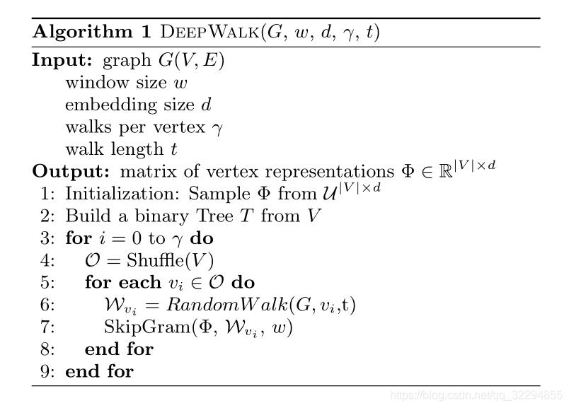DeepWalk算法