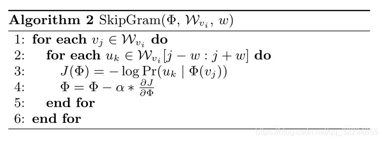 Skip-gram算法