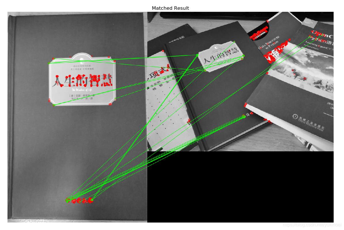 OpenCV-Python——第30章:特征匹配- YukinoAI的博客- CSDN博客