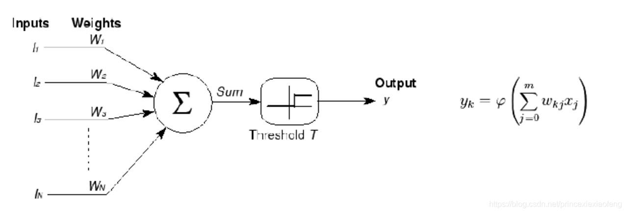 MCP模型