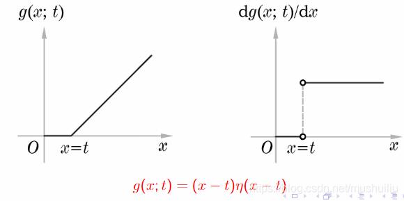 解g(x,t)及其导数