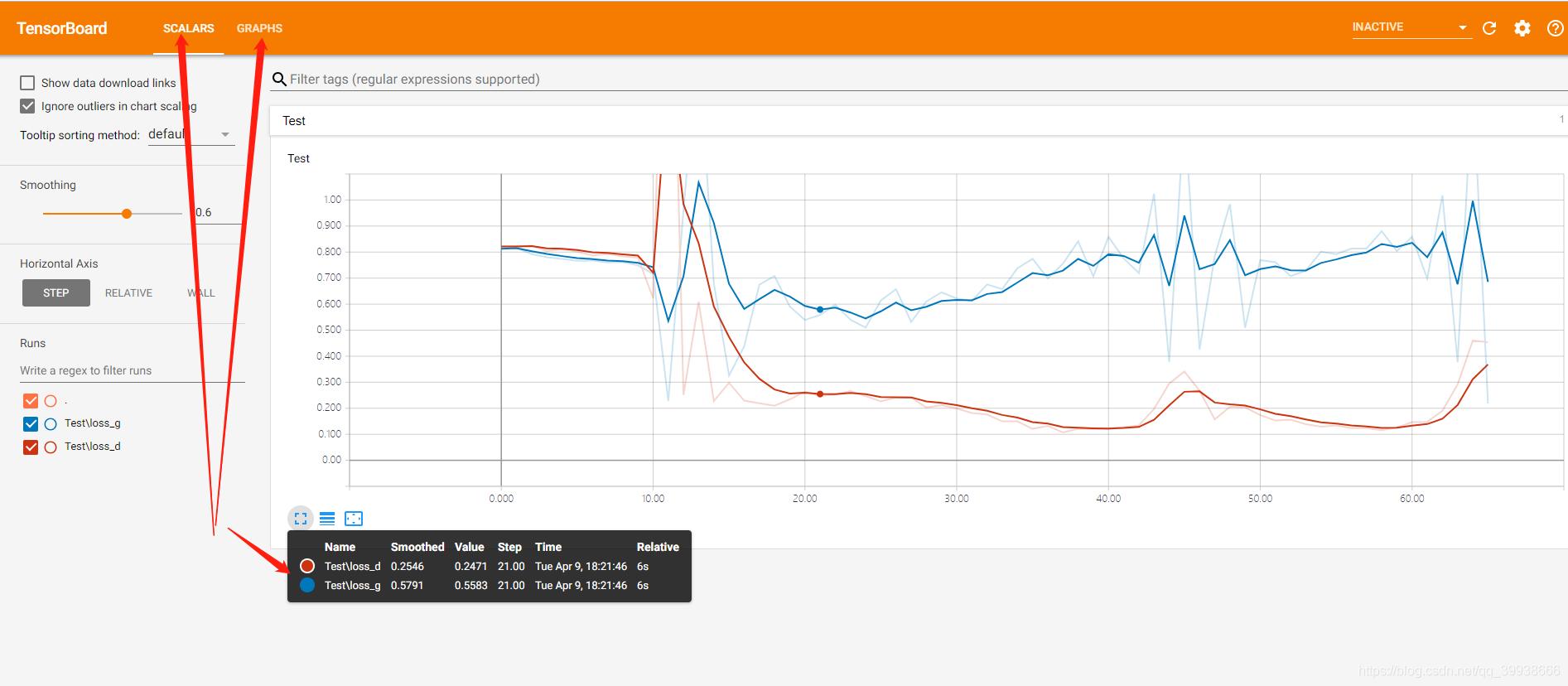 PyTorch用TensorboardX实现训练可视化- 永远单身战五渣的博客