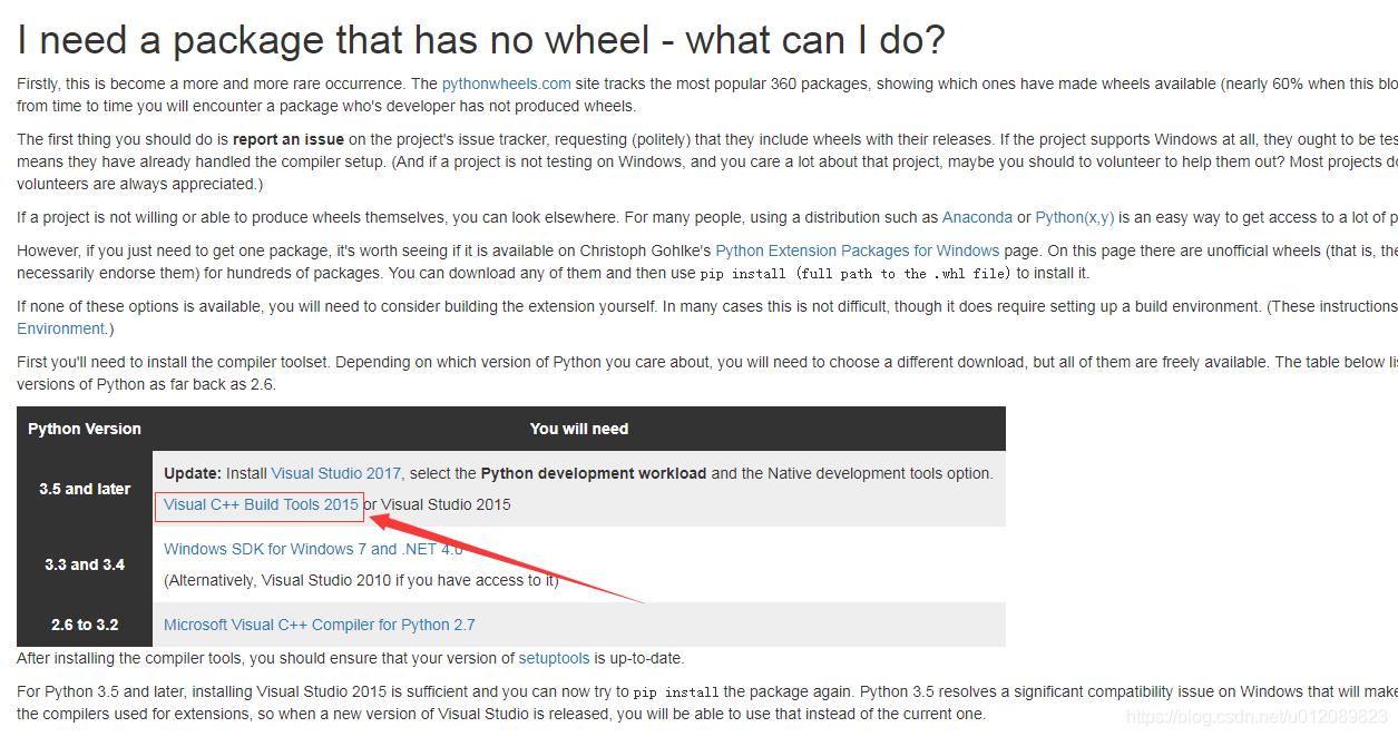 python 安装scikit-surprise报错- 小鲸鱼的天空- CSDN博客