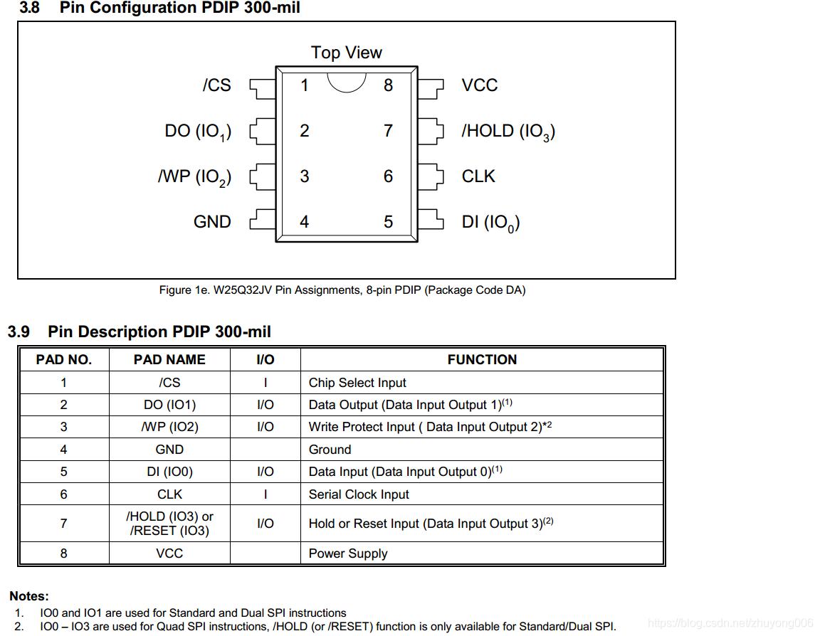 SPI Nor Flash在Linux下调试- 代码天地