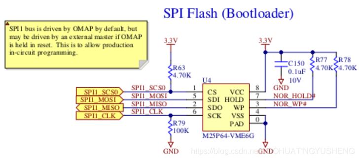 SPI Nor Flash