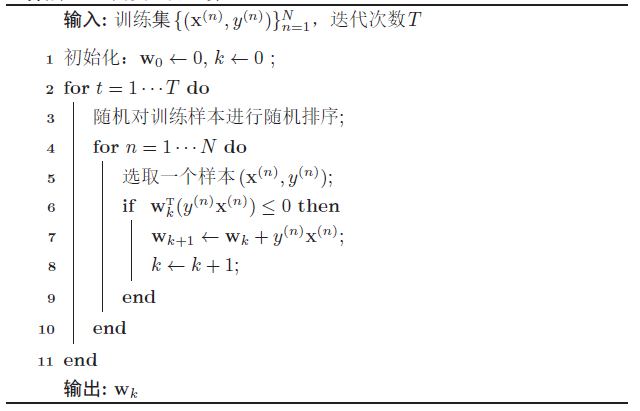 感知机算法伪代码