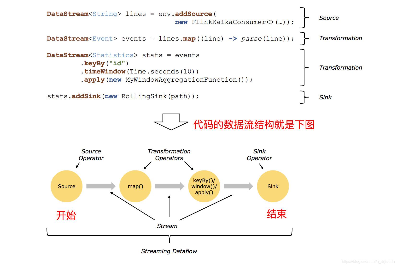 https://img-blog.csdnimg.cn/20190417165601297.jpg?x-oss-process=image/watermark,type_ZmFuZ3poZW5naGVpdGk,shadow_10,text_aHR0cHM6Ly9ibG9nLmNzZG4ubmV0L2FfZHJqaWFvZGE=,size_16,color_FFFFFF,t_70