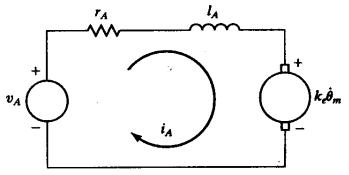 直流力矩电机的电枢电路
