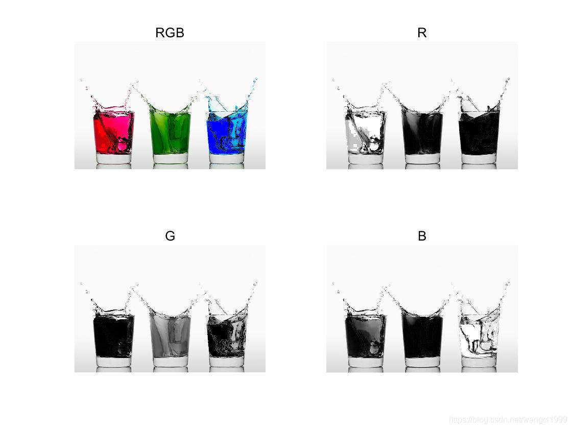 RGB图像