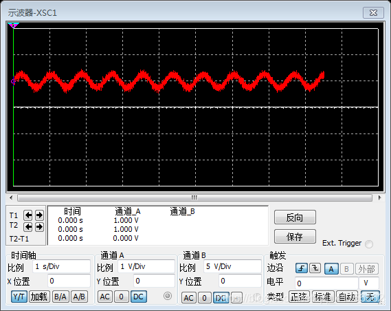 带通滤波仿真电路输入信号波形