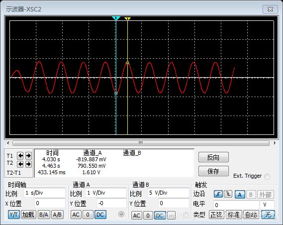 带通滤波仿真电路输出信号波形